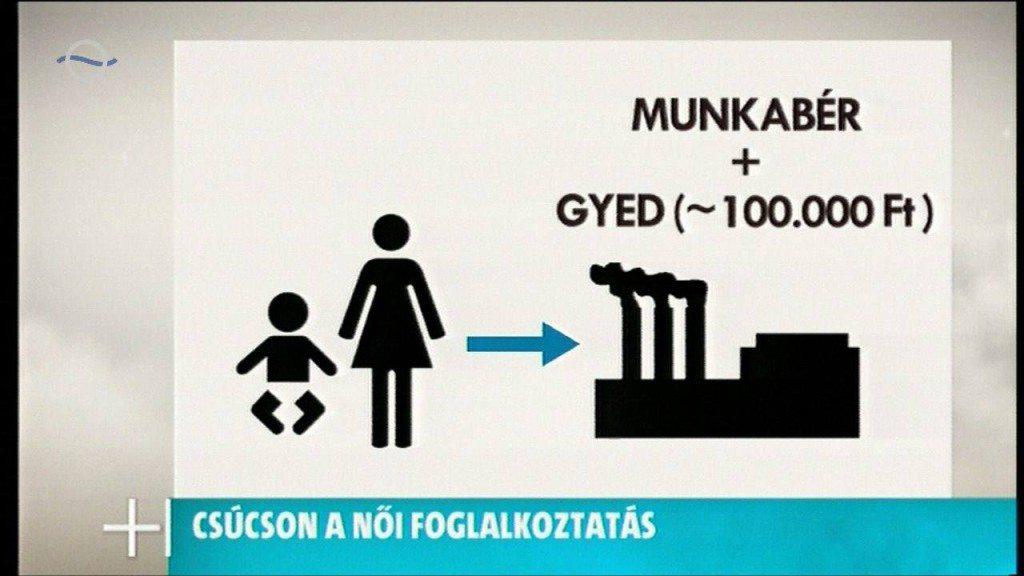 Gyermekes anyák elhelyezkedése 2015-től: Kisgyermekes anyukák elhelyezkedését segítő bérköltség csökkentése