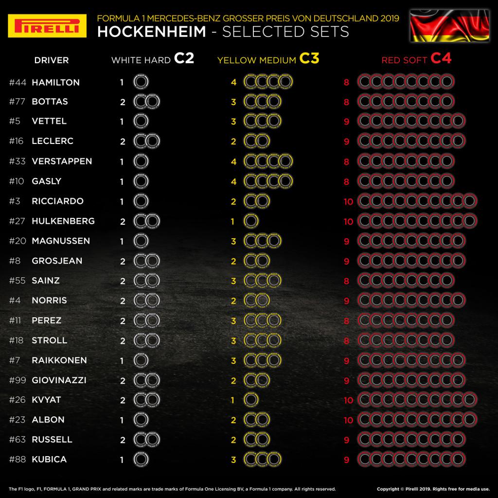 Gumit választott az F1 mezőnye a Német Nagydíjra