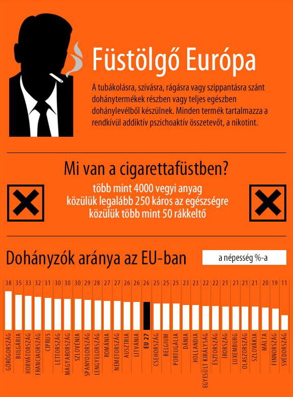 dohányzásszabályozás Finnország Szeretném, ha abbahagyná a dohányzást