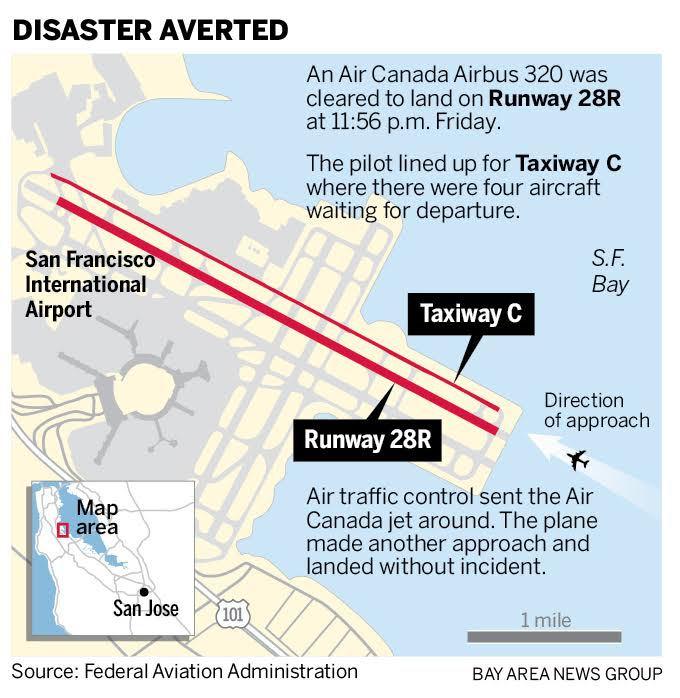 Az eset kapcsán a  The Mercury News által készített infografika. Kép: The Mercury News