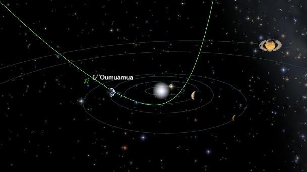 Az excentrikus röppályán nagyon gyorsan haladó 'Oumuamua (Forrás: Twitter)