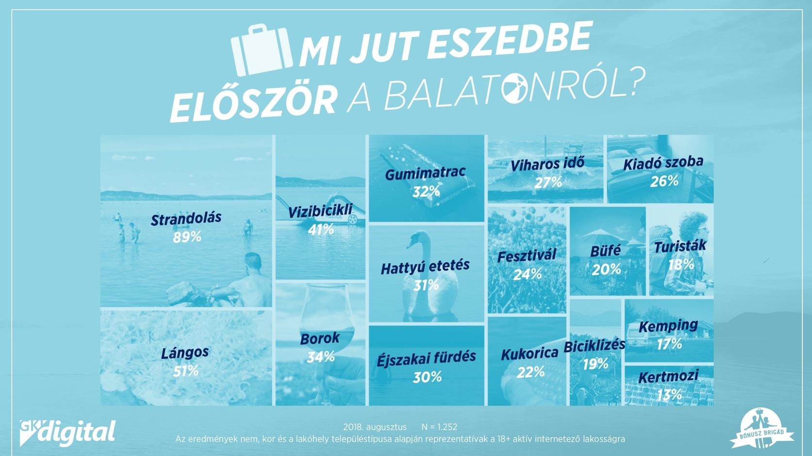 BB-GKID_Balaton_0001 (1)