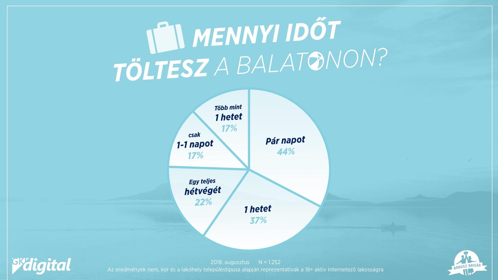 BB-GKID_Balaton_0005