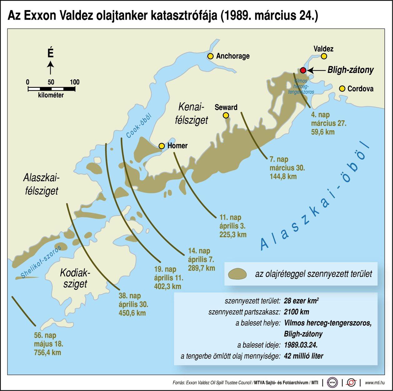 Az Exxon Valdez olajtanker katasztrófája (1989. március 24.) A szennyezett terület: 28 ezer négyzetkilométer A szennyezett partszakasz: 2100 km A baleset helye: Vilmos herceg-tengerszoros, Bligh-zátony A baleset ideje: 1989.03.24. A tengerbe ömlött olaj mennyisége: 42 millió liter